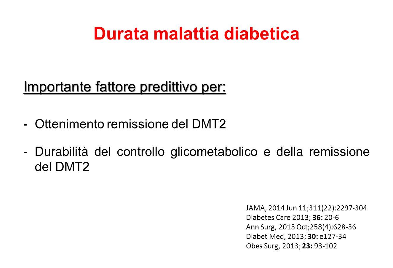 Durata malattia diabetica Importante fattore predittivo per: - Ottenimento remissione del DMT2 -Durabilità del controllo glicometabolico e della remissione del DMT2 JAMA, 2014 Jun 11;311(22):2297-304 Diabetes Care 2013; 36: 20-6 Ann Surg, 2013 Oct;258(4):628-36 Diabet Med, 2013; 30: e127-34 Obes Surg, 2013; 23: 93-102