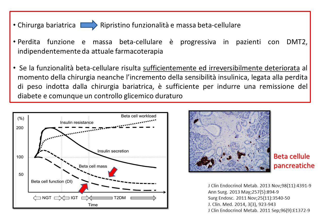 Chirurga bariatrica Ripristino funzionalità e massa beta-cellulare Perdita funzione e massa beta-cellulare è progressiva in pazienti con DMT2, indipen