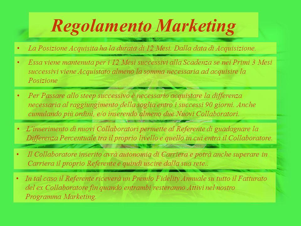 Regolamento Marketing L'inserimento di nuovi Collaboratori permette al Referente di guadagnare la Differenza Percentuale tra il proprio livello e quel