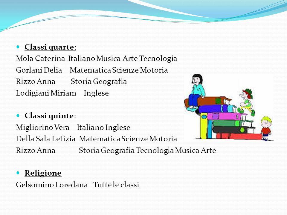 Classi quarte: Mola Caterina Italiano Musica Arte Tecnologia Gorlani Delia Matematica Scienze Motoria Rizzo Anna Storia Geografia Lodigiani Miriam Ing