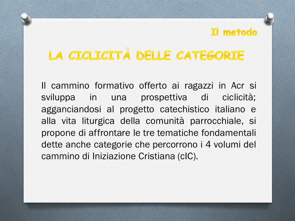 Il cammino formativo offerto ai ragazzi in Acr si sviluppa in una prospettiva di ciclicità; agganciandosi al progetto catechistico italiano e alla vit