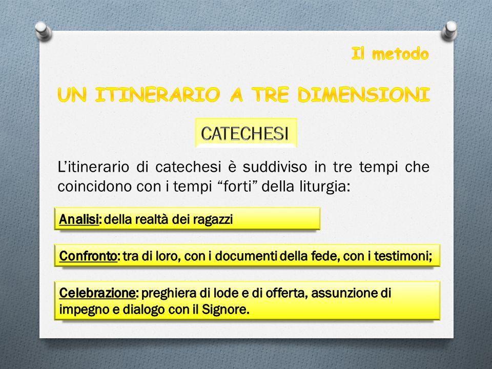 """L'itinerario di catechesi è suddiviso in tre tempi che coincidono con i tempi """"forti"""" della liturgia:"""