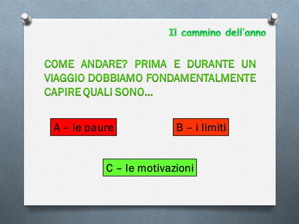 A – le paureB – i limiti C – le motivazioni