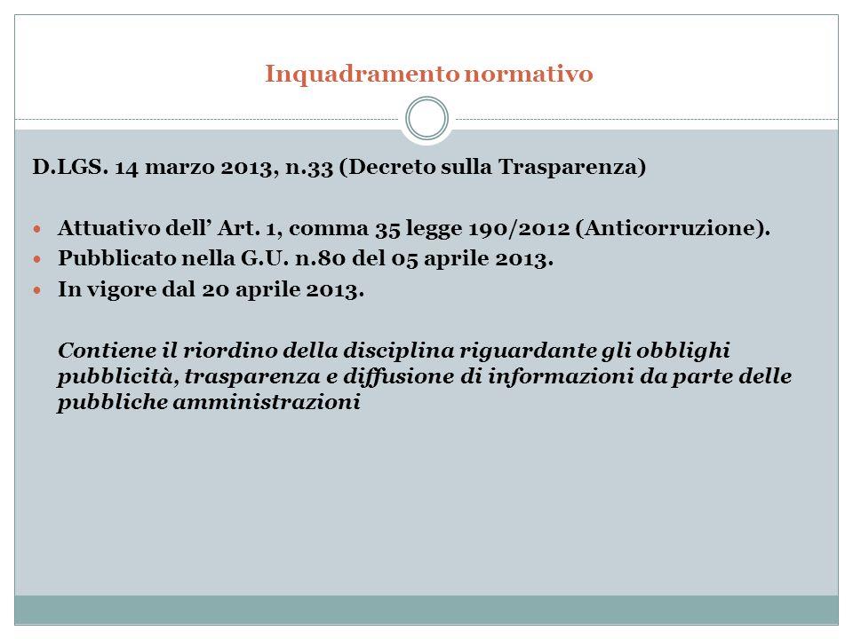 Inquadramento normativo D.LGS. 14 marzo 2013, n.33 (Decreto sulla Trasparenza) Attuativo dell' Art.