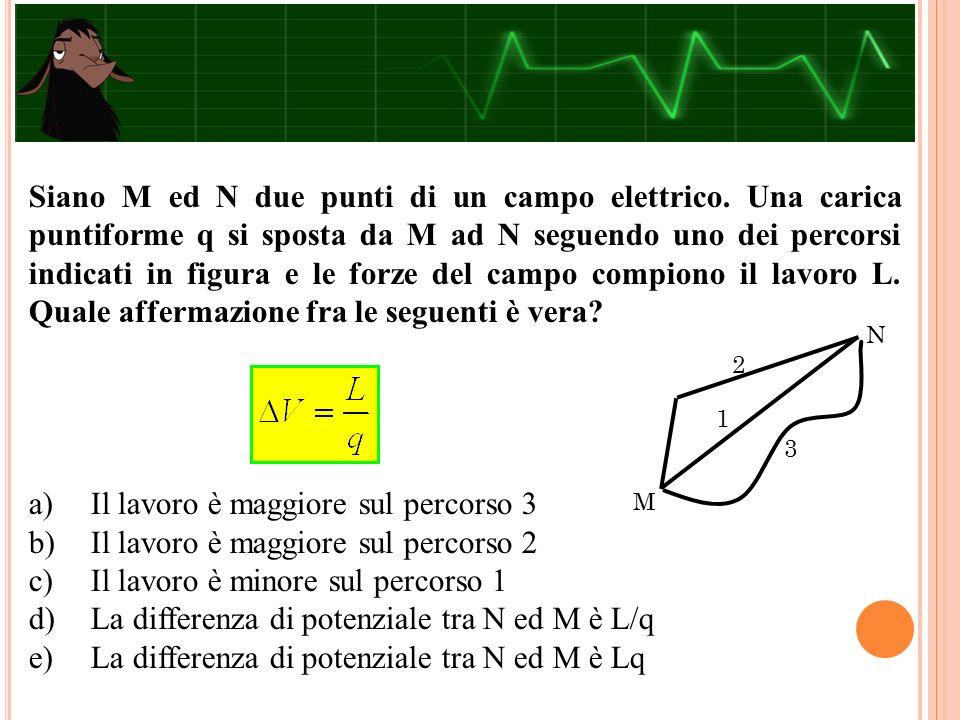 Siano M ed N due punti di un campo elettrico. Una carica puntiforme q si sposta da M ad N seguendo uno dei percorsi indicati in figura e le forze del