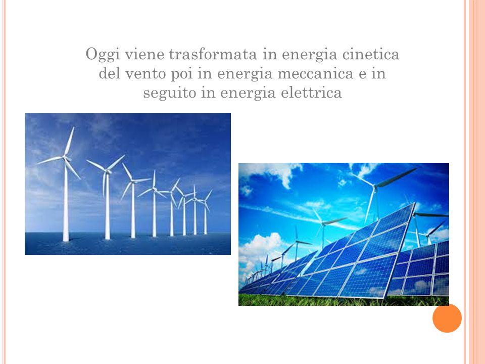 Oggi viene trasformata in energia cinetica del vento poi in energia meccanica e in seguito in energia elettrica