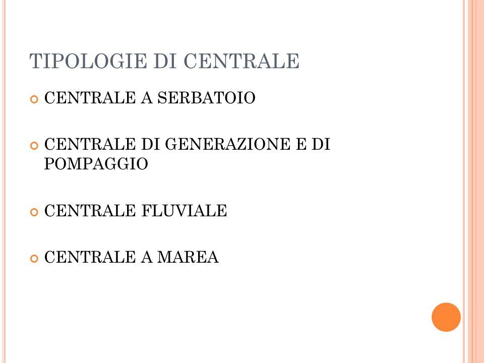 TIPOLOGIE DI CENTRALE CENTRALE A SERBATOIO CENTRALE DI GENERAZIONE E DI POMPAGGIO CENTRALE FLUVIALE CENTRALE A MAREA