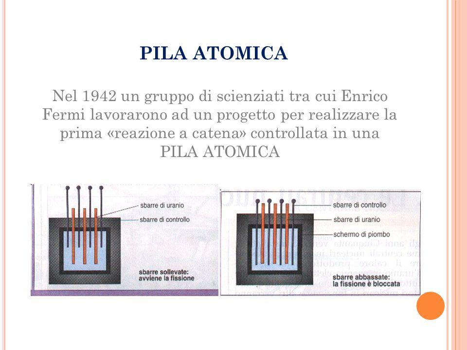 PILA ATOMICA Nel 1942 un gruppo di scienziati tra cui Enrico Fermi lavorarono ad un progetto per realizzare la prima «reazione a catena» controllata in una PILA ATOMICA