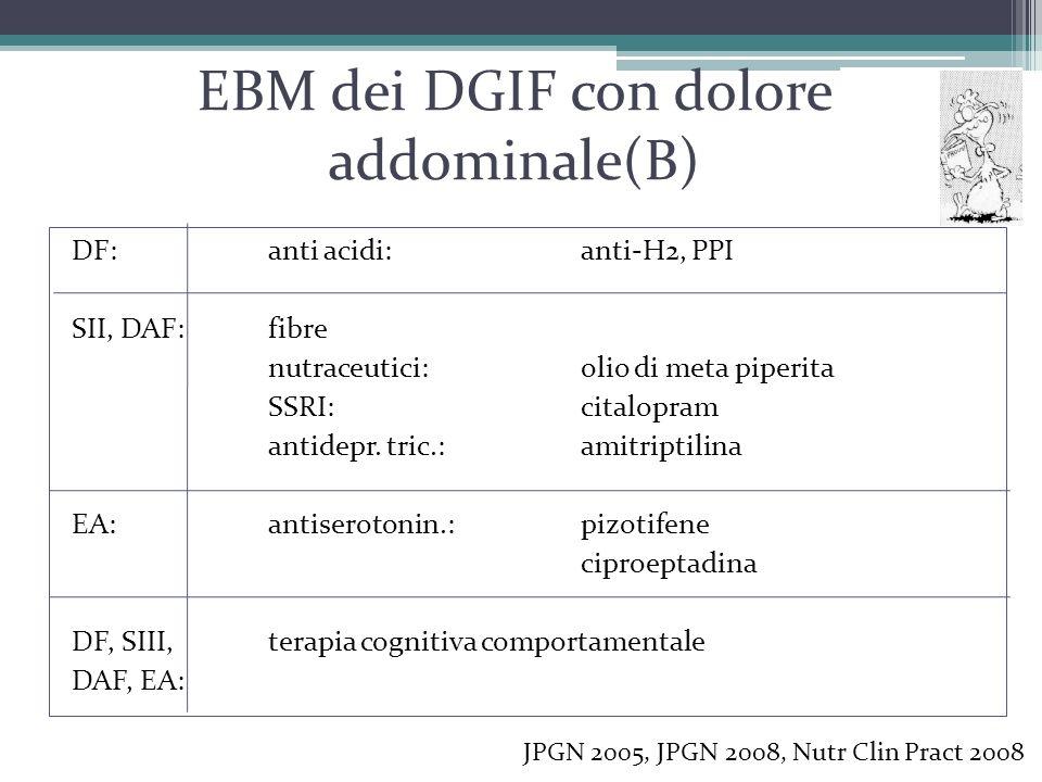 EBM dei DGIF con dolore addominale(B) DF: anti acidi:anti-H2, PPI SII, DAF: fibre nutraceutici:olio di meta piperita SSRI: citalopram antidepr. tric.: