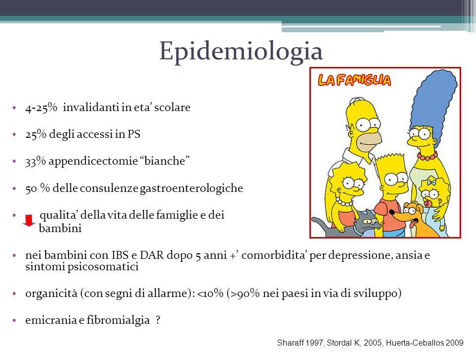 DGIF: diagnosi in positivo o negativo.