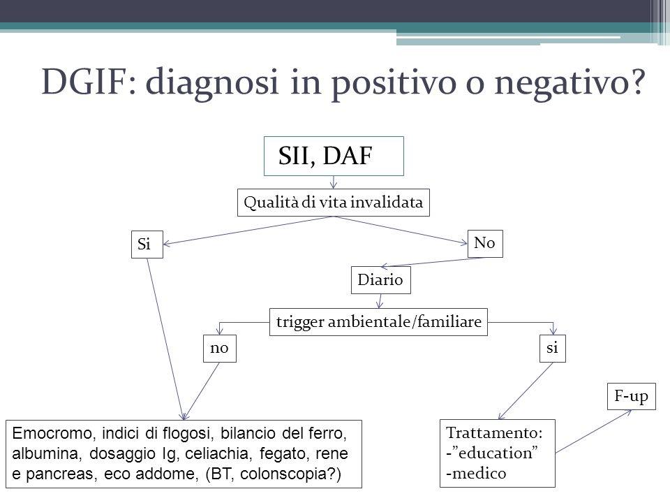 DGIF: diagnosi in positivo o negativo? SII, DAF Si No Emocromo, indici di flogosi, bilancio del ferro, albumina, dosaggio Ig, celiachia, fegato, rene