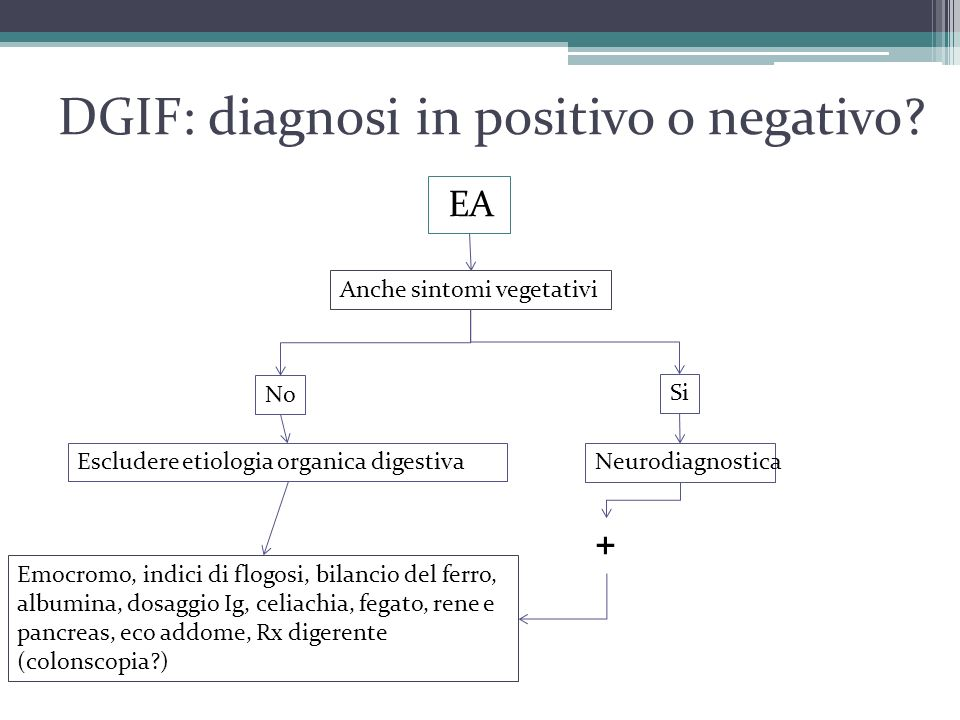 DGIF: diagnosi in positivo o negativo? EA Emocromo, indici di flogosi, bilancio del ferro, albumina, dosaggio Ig, celiachia, fegato, rene e pancreas,
