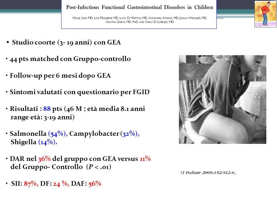 Studio coorte (3- 19 anni) con GEA 44 pts matched con Gruppo-controllo Follow-up per 6 mesi dopo GEA Sintomi valutati con questionario per FGID Risult