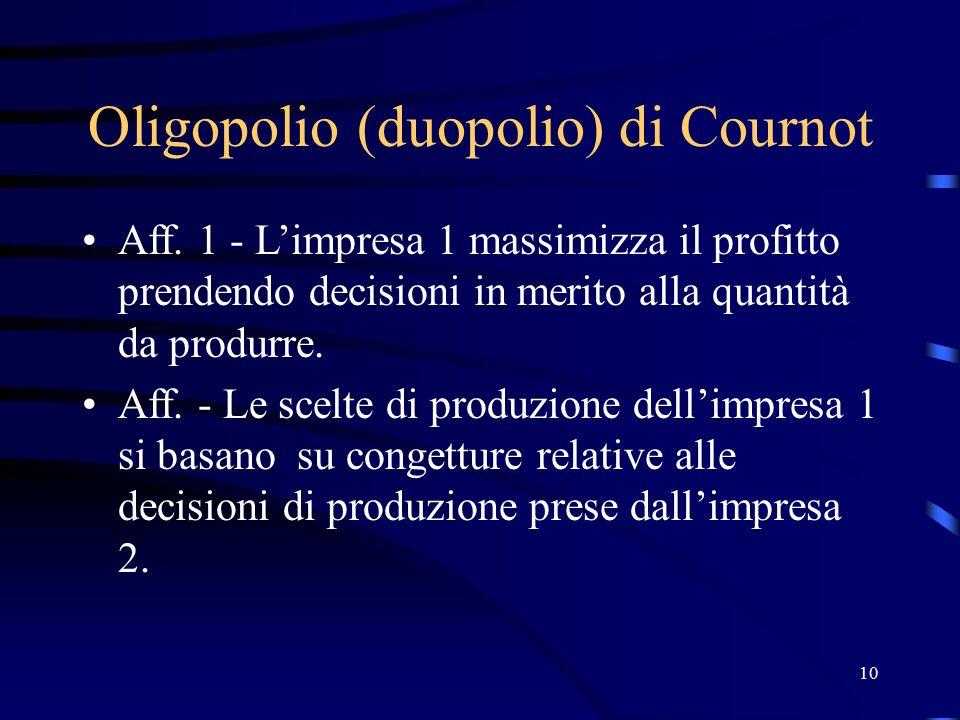 10 Oligopolio (duopolio) di Cournot Aff.