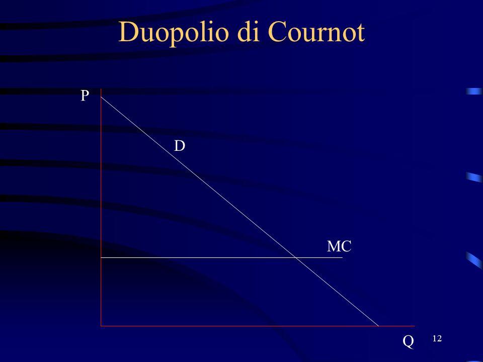 12 Duopolio di Cournot D P Q MC