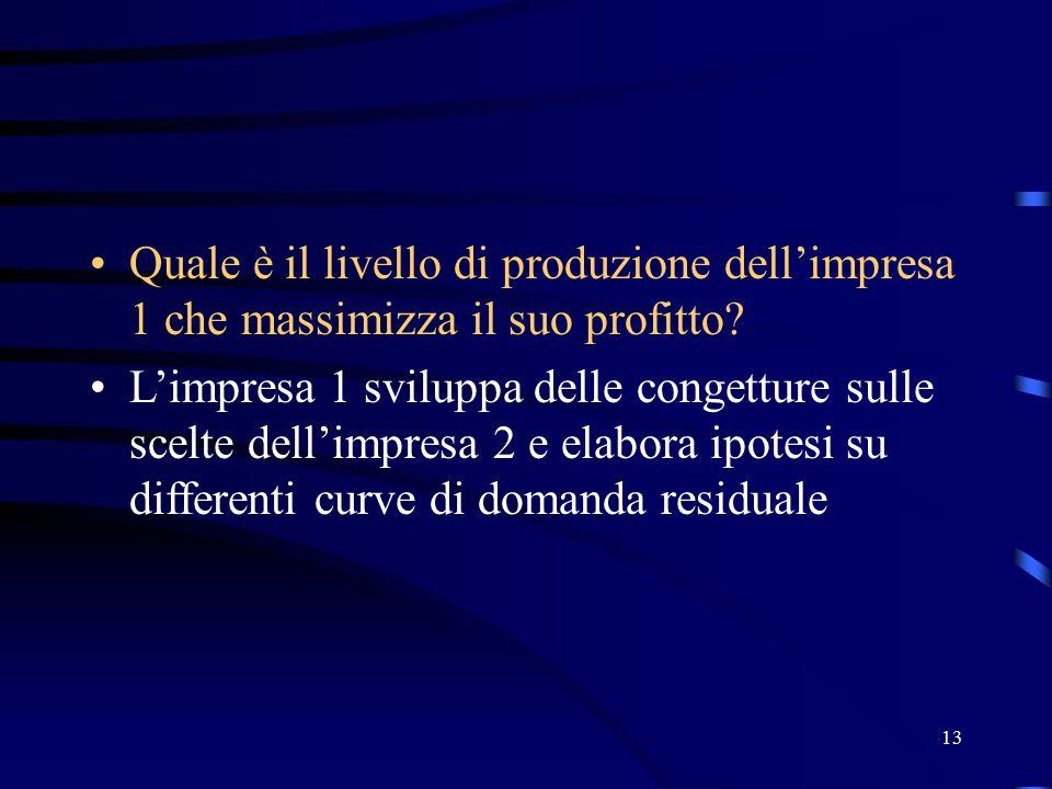 13 Quale è il livello di produzione dell'impresa 1 che massimizza il suo profitto.