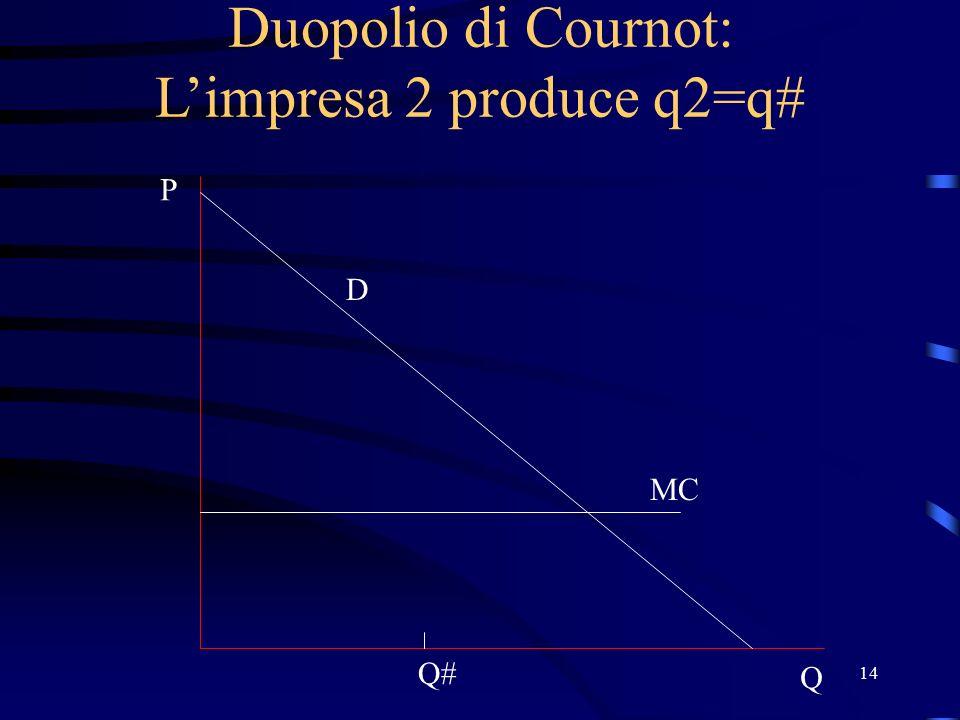 14 Duopolio di Cournot: L'impresa 2 produce q2=q# D P Q MC Q#
