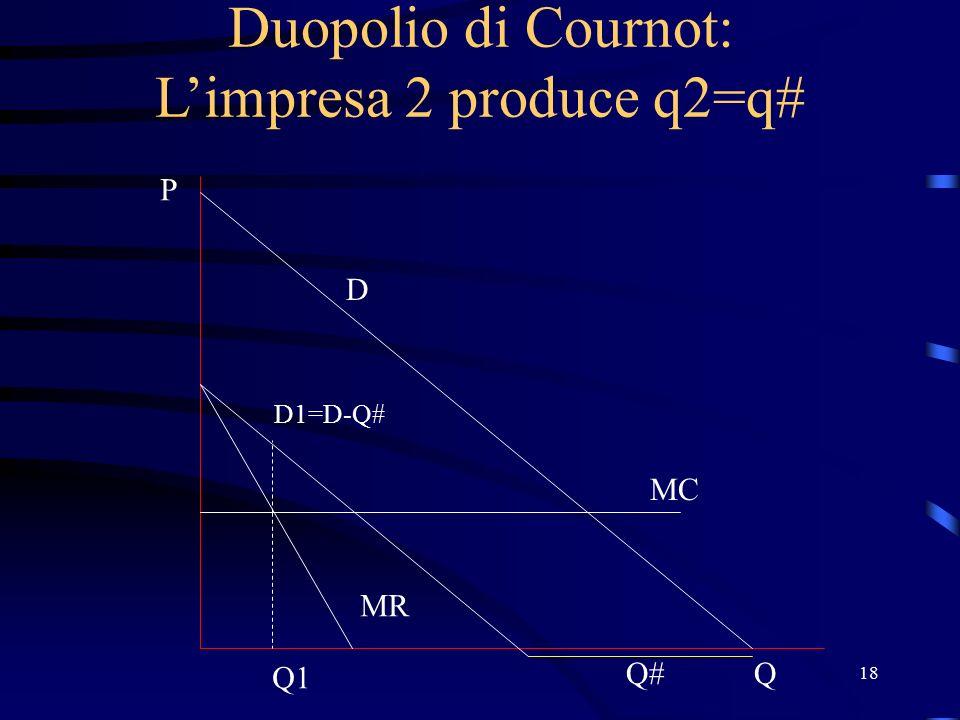 18 Duopolio di Cournot: L'impresa 2 produce q2=q# D P Q MC Q# D1=D-Q# Q1 MR