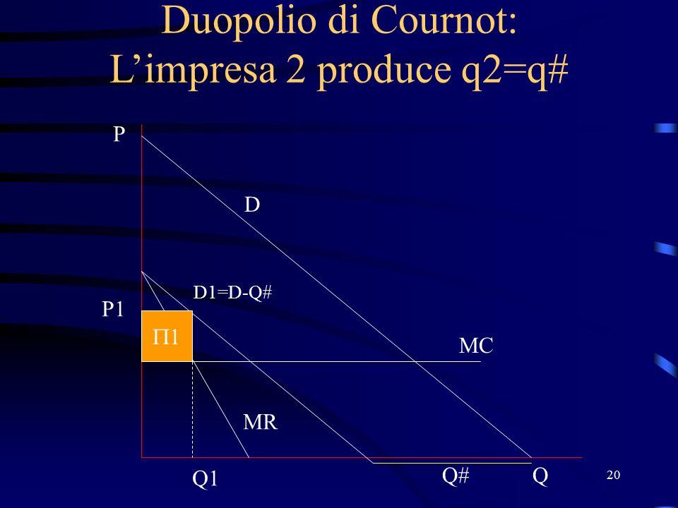 20 Duopolio di Cournot: L'impresa 2 produce q2=q# D P Q MC Q# D1=D-Q# Q1 P1 11 MR