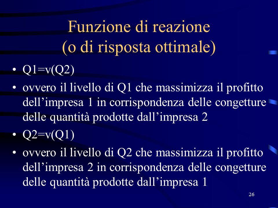 26 Funzione di reazione (o di risposta ottimale) Q1=v(Q2) ovvero il livello di Q1 che massimizza il profitto dell'impresa 1 in corrispondenza delle congetture delle quantità prodotte dall'impresa 2 Q2=v(Q1) ovvero il livello di Q2 che massimizza il profitto dell'impresa 2 in corrispondenza delle congetture delle quantità prodotte dall'impresa 1