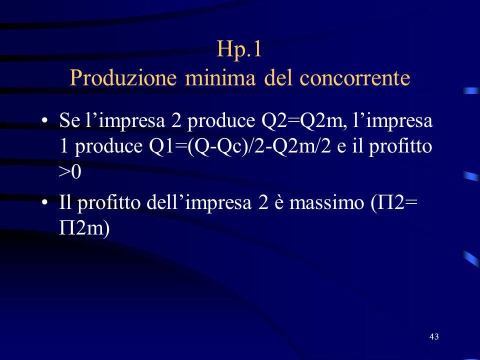 43 Hp.1 Produzione minima del concorrente Se l'impresa 2 produce Q2=Q2m, l'impresa 1 produce Q1=(Q-Qc)/2-Q2m/2 e il profitto >0 Il profitto dell'impresa 2 è massimo (  2=  2m)