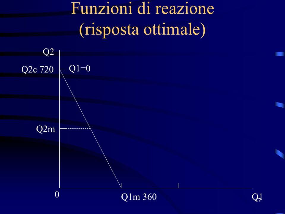 47 Funzioni di reazione (risposta ottimale) Q1 0 Q2 Q2m Q1m 360 Q2c 720 Q1=0