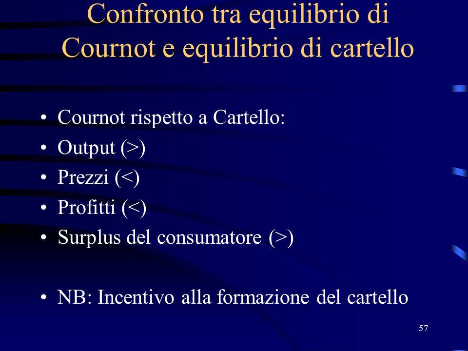57 Confronto tra equilibrio di Cournot e equilibrio di cartello Cournot rispetto a Cartello: Output (>) Prezzi (<) Profitti (<) Surplus del consumatore (>) NB: Incentivo alla formazione del cartello