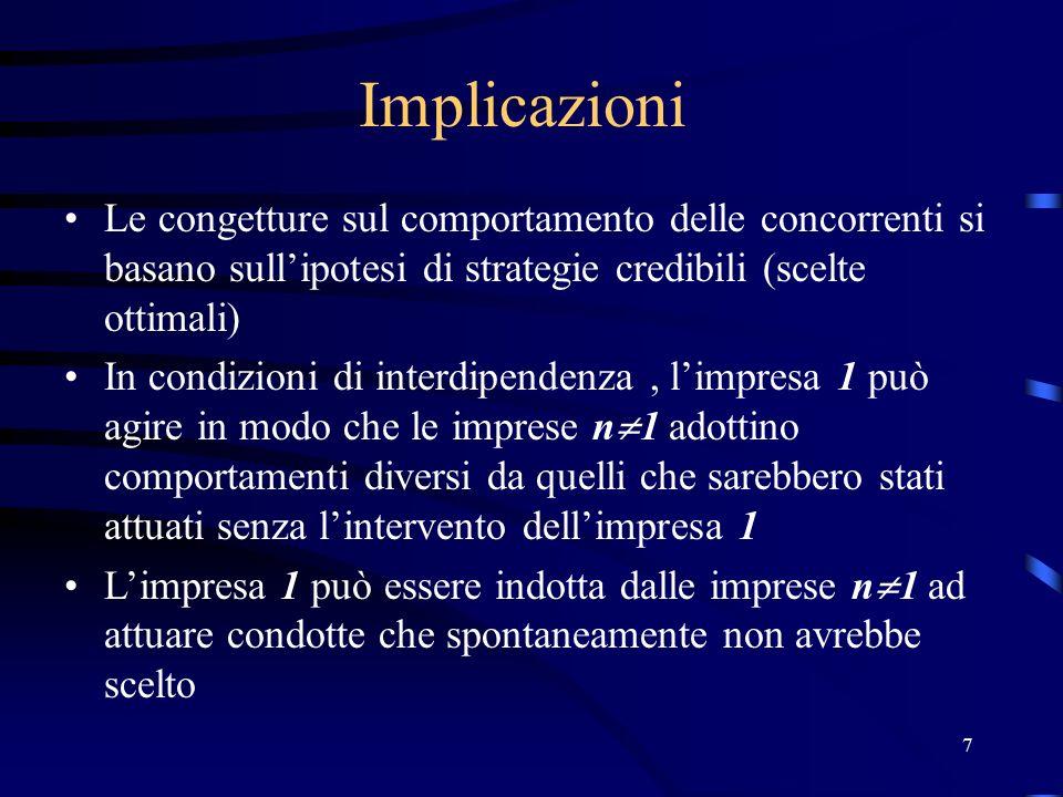 88 Limiti del modello di Bertrand Omogeneità dei prodotti; Vincoli di capacità Uniperiordicità