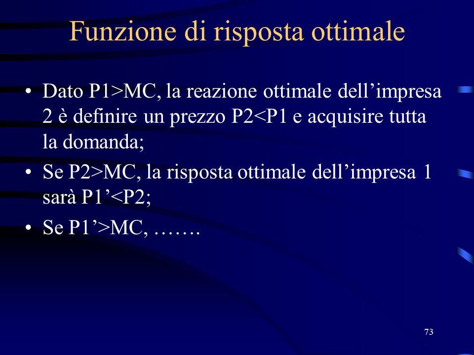 73 Funzione di risposta ottimale Dato P1>MC, la reazione ottimale dell'impresa 2 è definire un prezzo P2<P1 e acquisire tutta la domanda; Se P2>MC, la risposta ottimale dell'impresa 1 sarà P1'<P2; Se P1'>MC, …….