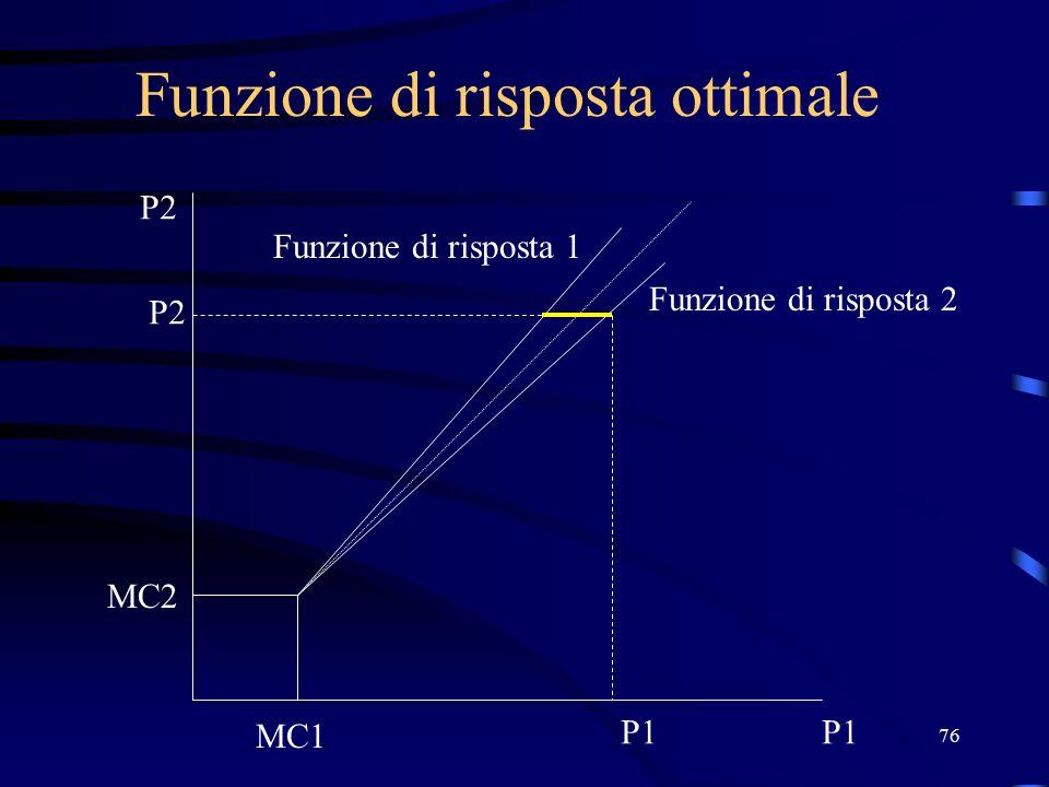 76 Funzione di risposta ottimale P2 P1 MC2 MC1 P1 P2 Funzione di risposta 2 Funzione di risposta 1