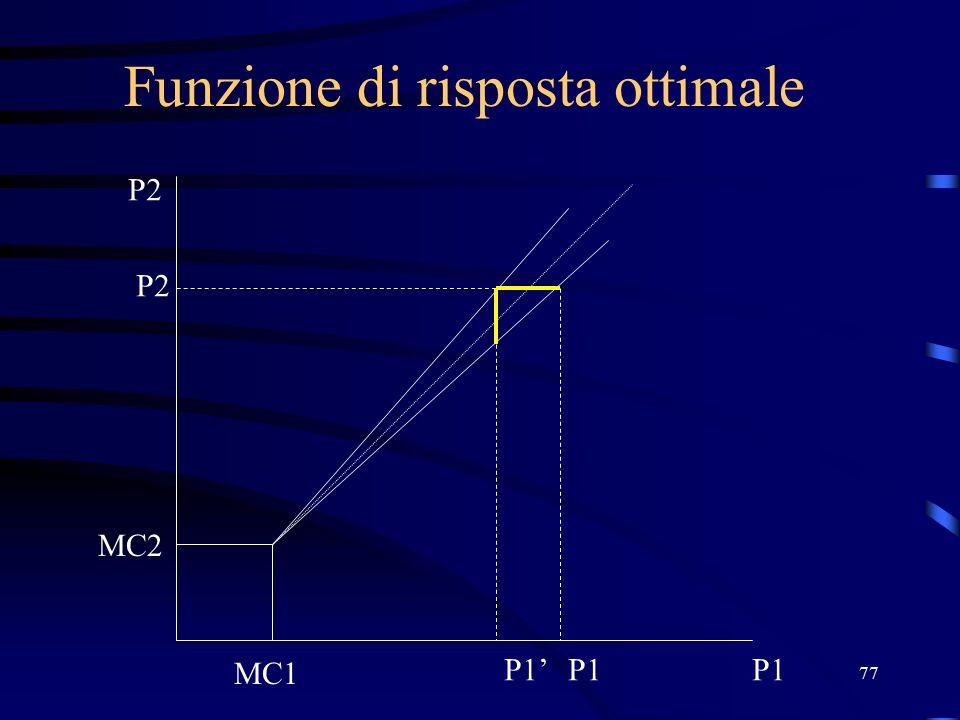 77 Funzione di risposta ottimale P2 P1 MC2 MC1 P1 P2 P1'