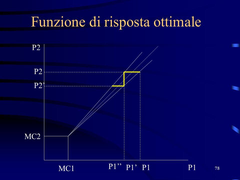 78 Funzione di risposta ottimale P2 P1 MC2 MC1 P1 P2 P1' P2' P1''