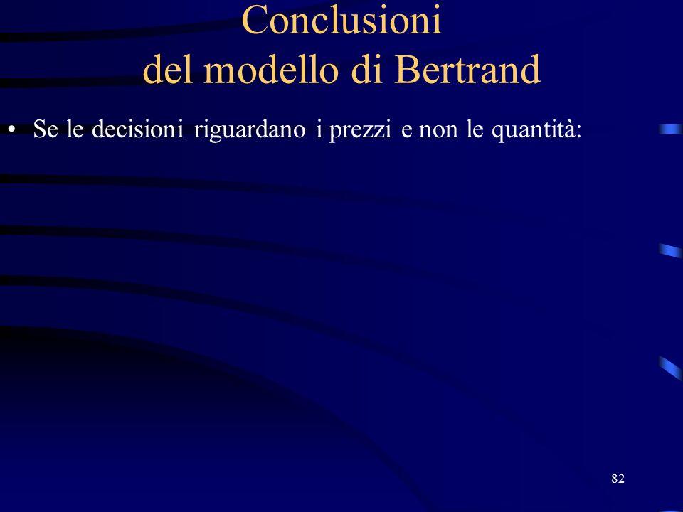 82 Conclusioni del modello di Bertrand Se le decisioni riguardano i prezzi e non le quantità: