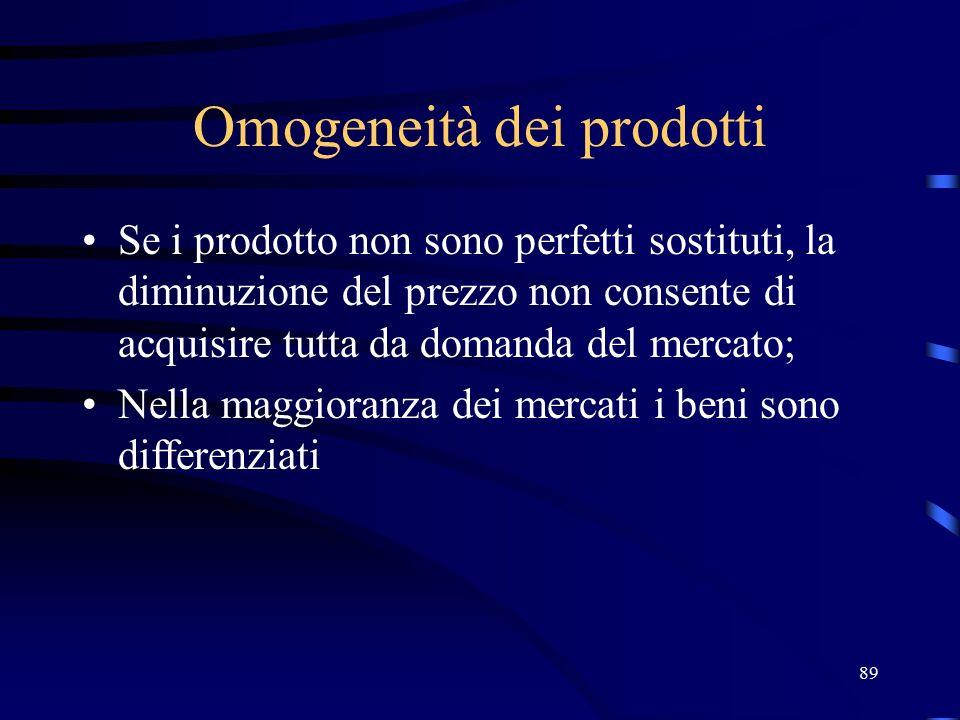 Omogeneità dei prodotti Se i prodotto non sono perfetti sostituti, la diminuzione del prezzo non consente di acquisire tutta da domanda del mercato; Nella maggioranza dei mercati i beni sono differenziati 89