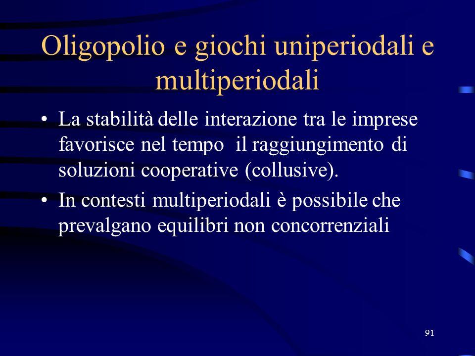 91 Oligopolio e giochi uniperiodali e multiperiodali La stabilità delle interazione tra le imprese favorisce nel tempo il raggiungimento di soluzioni cooperative (collusive).
