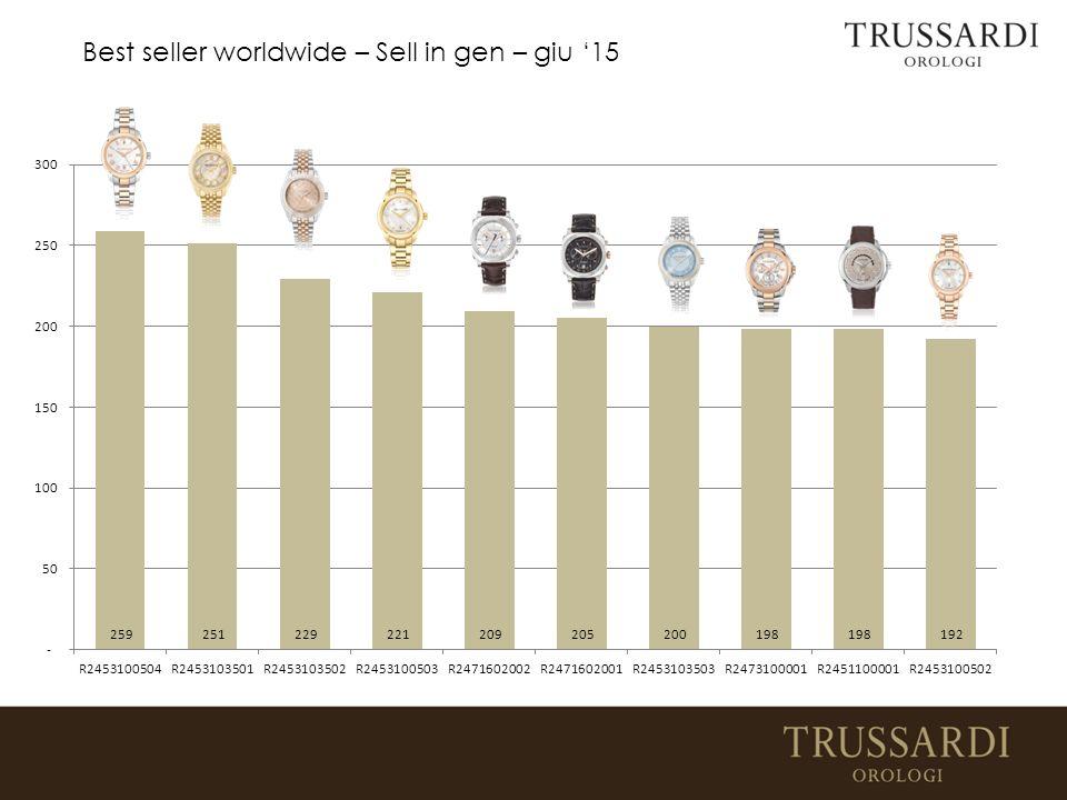 Best seller worldwide – Sell in gen – giu '15