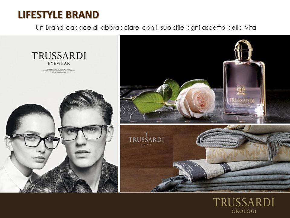 LIFESTYLE BRAND Un Brand capace di abbracciare con il suo stile ogni aspetto della vita