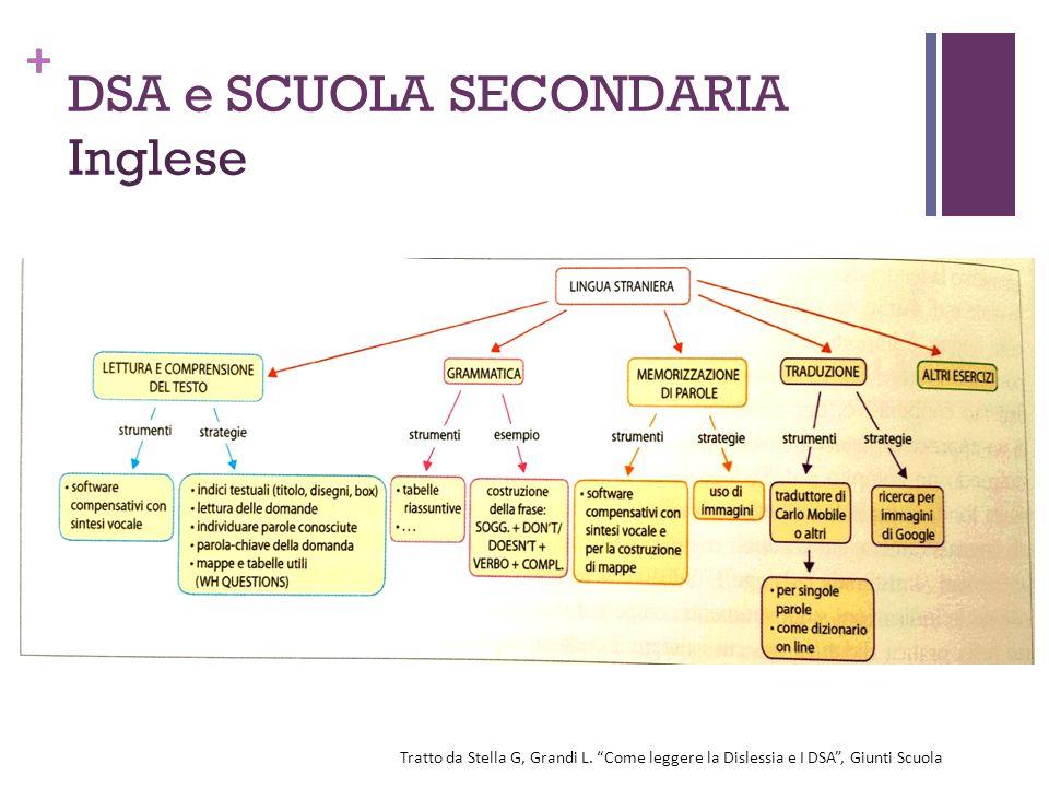 """+ DSA e SCUOLA SECONDARIA Inglese Tratto da Stella G, Grandi L. """"Come leggere la Dislessia e I DSA"""", Giunti Scuola"""