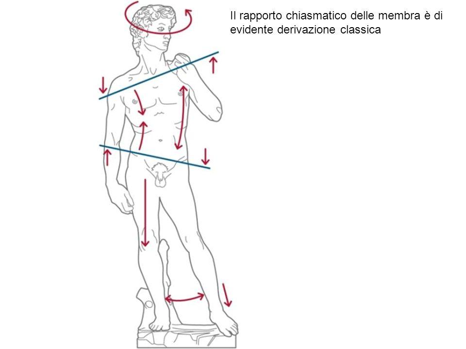 Il rapporto chiasmatico delle membra è di evidente derivazione classica