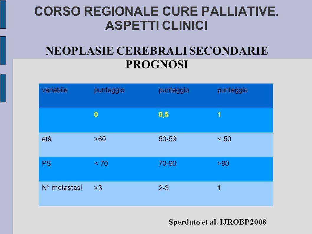 NEOPLASIE CEREBRALI SECONDARIE PROGNOSI Sperduto et al. IJROBP 2008 variabilepunteggio 00,51 età>6050-59< 50 PS< 7070-90>90 N° metastasi>32-31