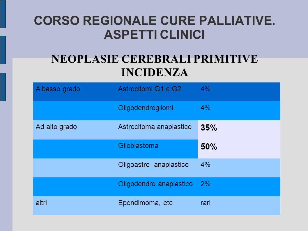 CORSO REGIONALE CURE PALLIATIVE. ASPETTI CLINICI NEOPLASIE CEREBRALI PRIMITIVE INCIDENZA A basso gradoAstrocitomi G1 e G24% Oligodendrogliomi4% Ad alt