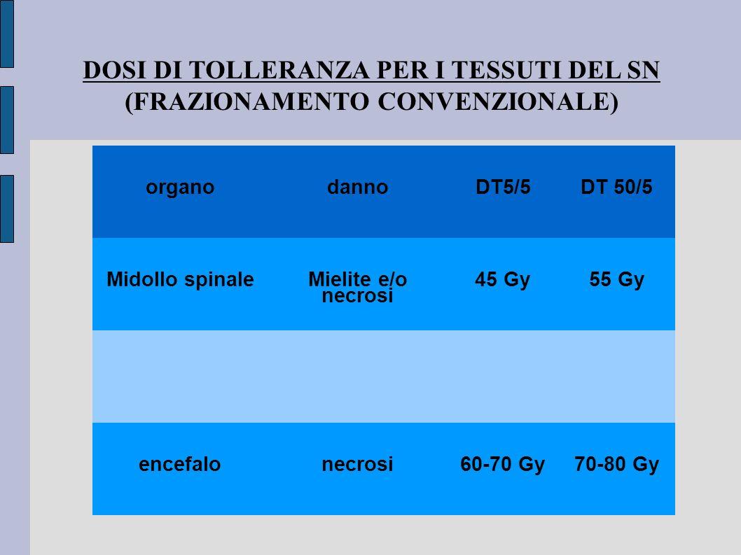DOSI DI TOLLERANZA PER I TESSUTI DEL SN (FRAZIONAMENTO CONVENZIONALE) organodannoDT5/5DT 50/5 Midollo spinale Mielite e/o necrosi 45 Gy55 Gy encefalon