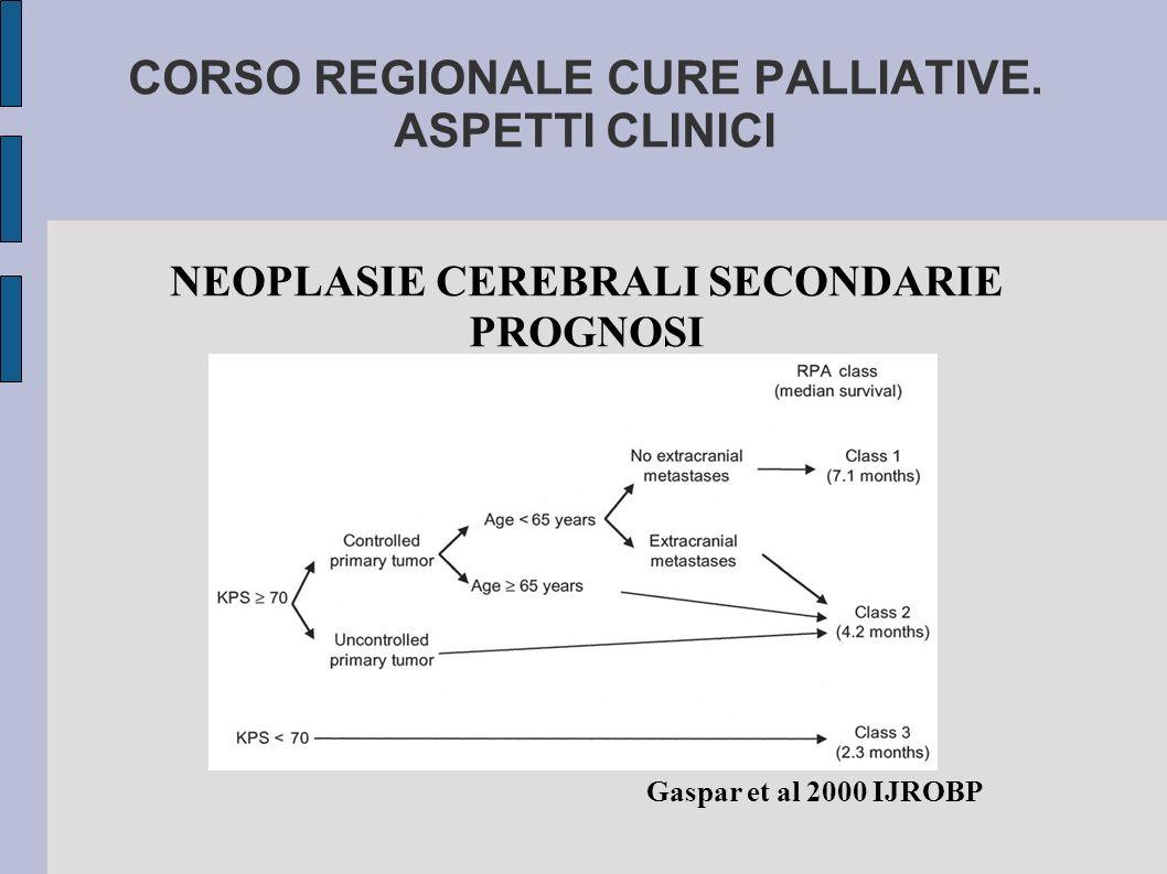 NEOPLASIE CEREBRALI SECONDARIE PROGNOSI Gaspar et al 2000 IJROBP