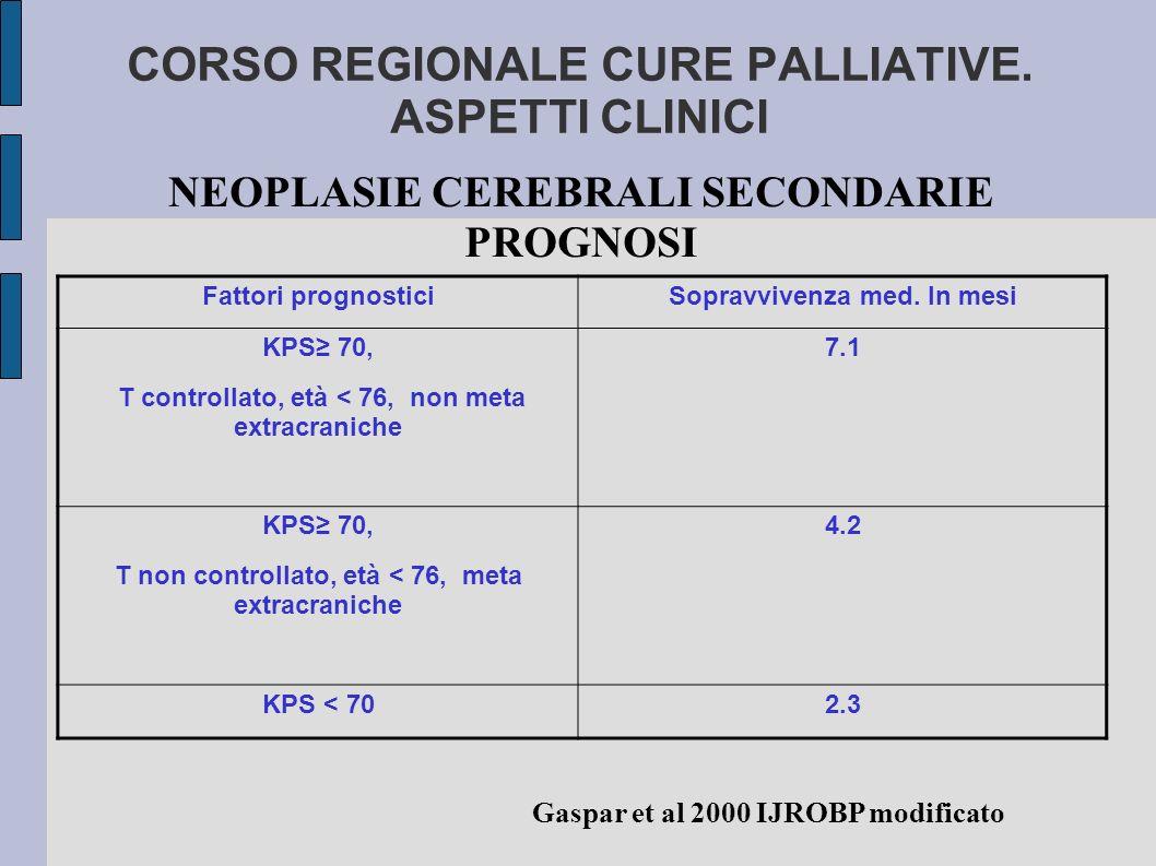 CORSO REGIONALE CURE PALLIATIVE. ASPETTI CLINICI NEOPLASIE CEREBRALI SECONDARIE PROGNOSI Gaspar et al 2000 IJROBP modificato Fattori prognosticiSoprav
