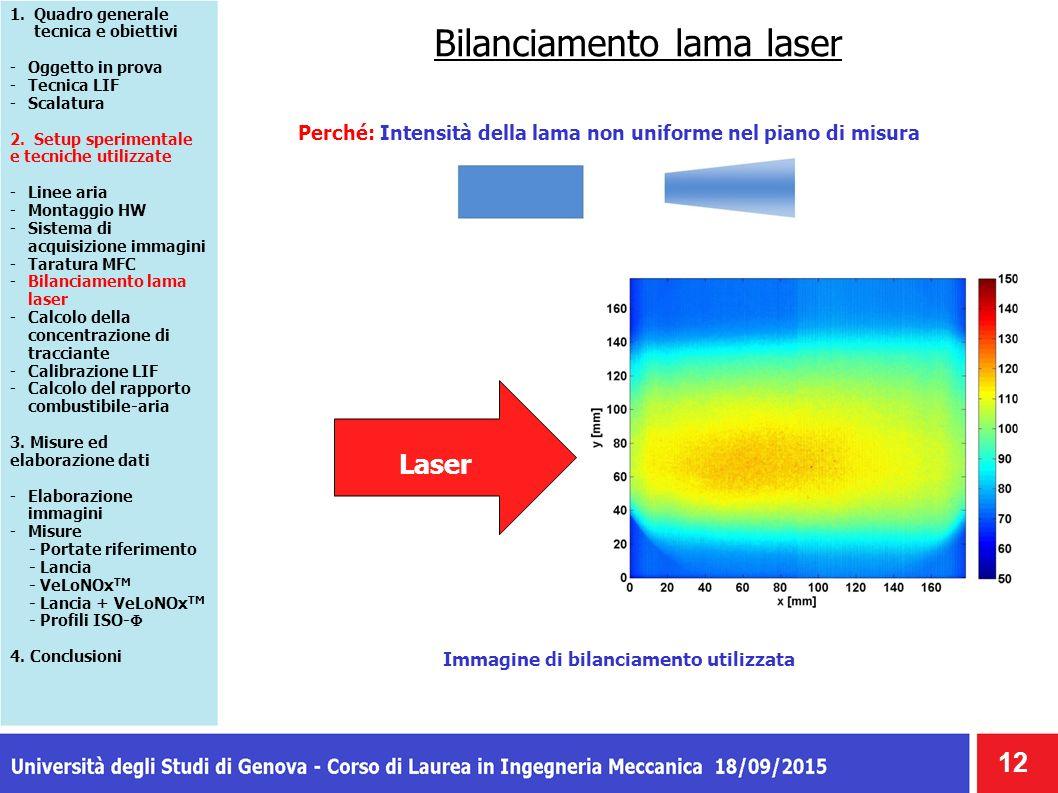 Bilanciamento lama laser 12 Perché: Intensità della lama non uniforme nel piano di misura 1.Quadro generale tecnica e obiettivi -Oggetto in prova -Tecnica LIF -Scalatura 2.