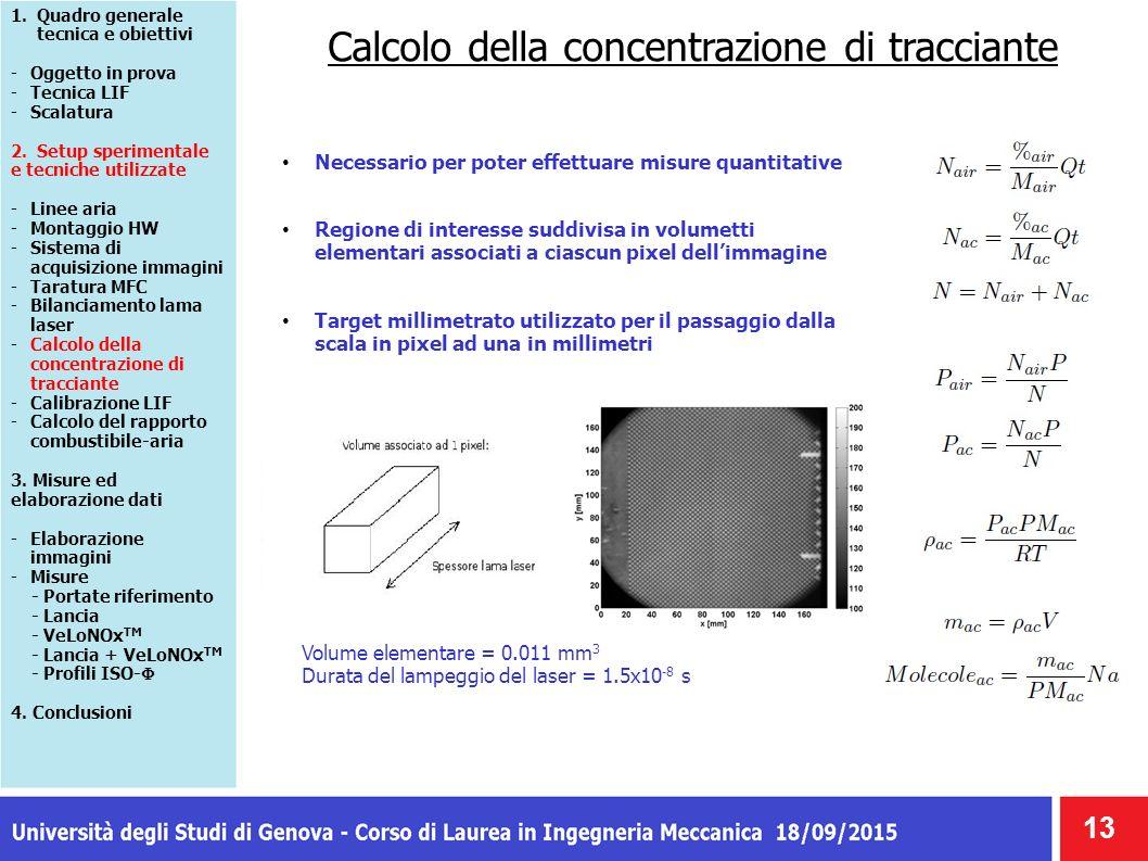Calcolo della concentrazione di tracciante 13 1.Quadro generale tecnica e obiettivi -Oggetto in prova -Tecnica LIF -Scalatura 2.
