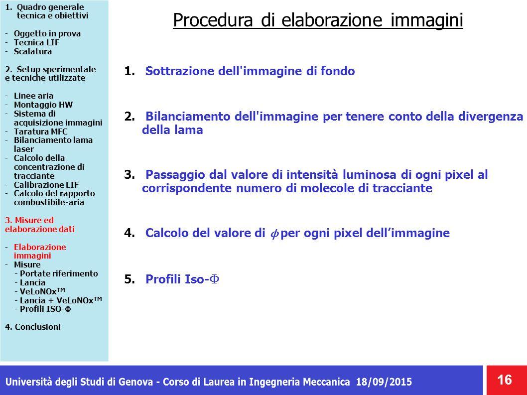 Procedura di elaborazione immagini 1. Sottrazione dell'immagine di fondo 2. Bilanciamento dell'immagine per tenere conto della divergenza della lama 3