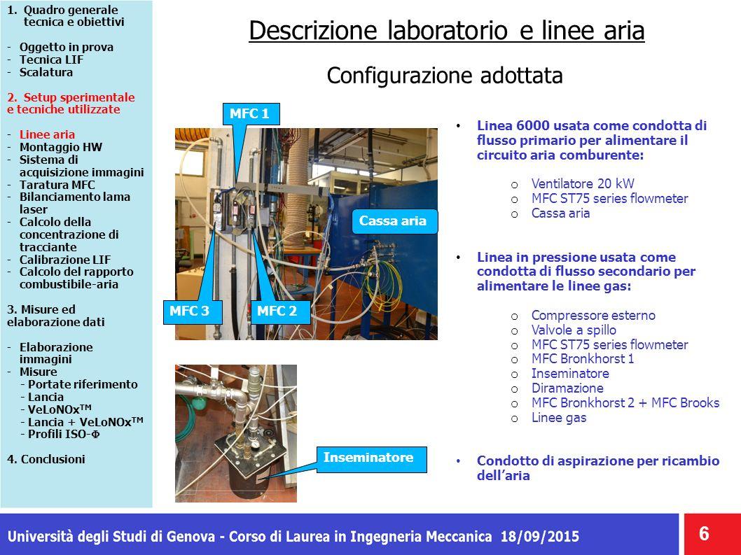 Descrizione laboratorio e linee aria Configurazione adottata 6 Linea 6000 usata come condotta di flusso primario per alimentare il circuito aria combu