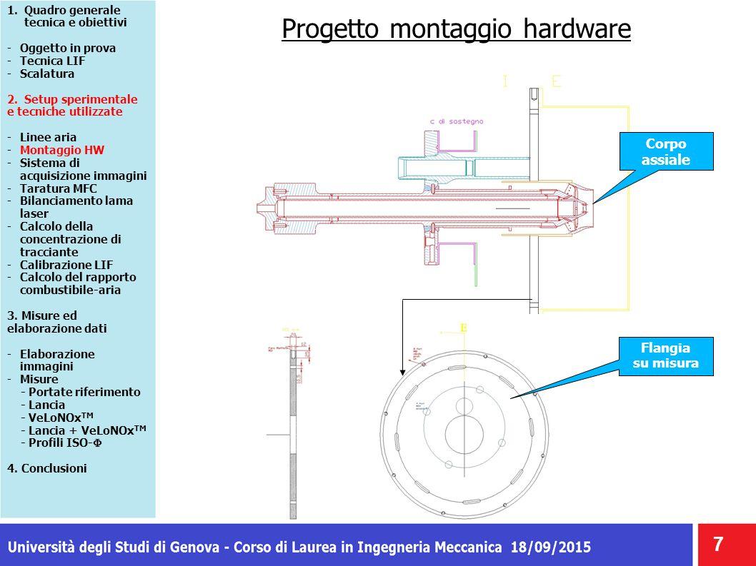 Sistema di acquisizione immagini Posizionamento laser e ottica 8 1.Quadro generale tecnica e obiettivi -Oggetto in prova -Tecnica LIF -Scalatura 2.