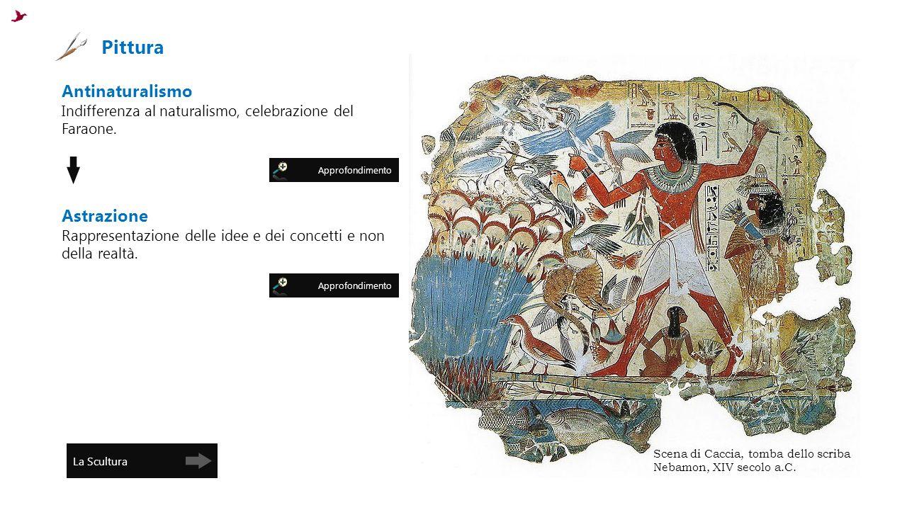 Pittura Scena di Caccia, tomba dello scriba Nebamon, XIV secolo a.C.